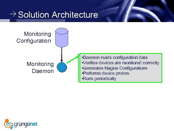 Solution Architecture Monitoring Configuration Monitoring Daemon • Daemon reads configuration data • Verifies devices