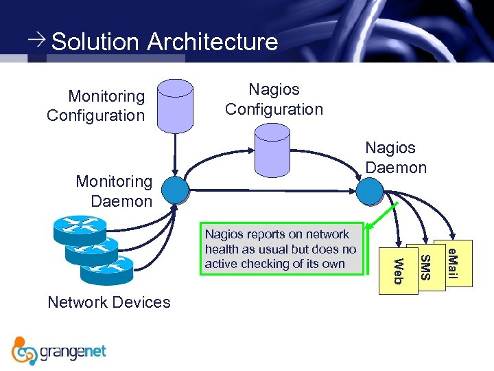 Solution Architecture Monitoring Configuration Nagios Daemon Monitoring Daemon e. Mail SMS Network Devices Web