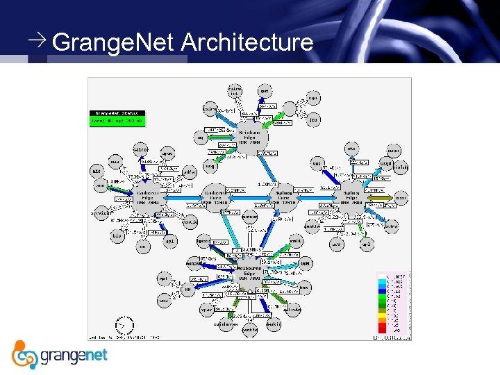 Grange. Net Architecture