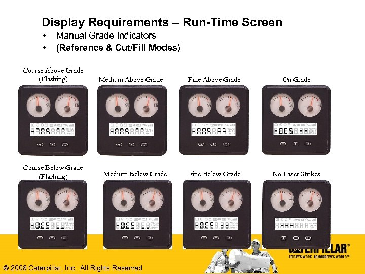 Display Requirements – Run-Time Screen • • Manual Grade Indicators (Reference & Cut/Fill Modes)