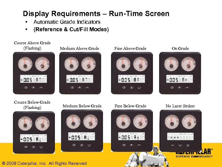 Display Requirements – Run-Time Screen • • Automatic Grade Indicators (Reference & Cut/Fill Modes)