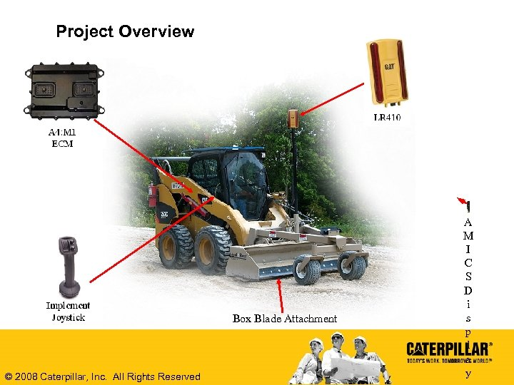 Project Overview Box Blade Attachment © 2008 Caterpillar, Inc. All Rights Reserved A M