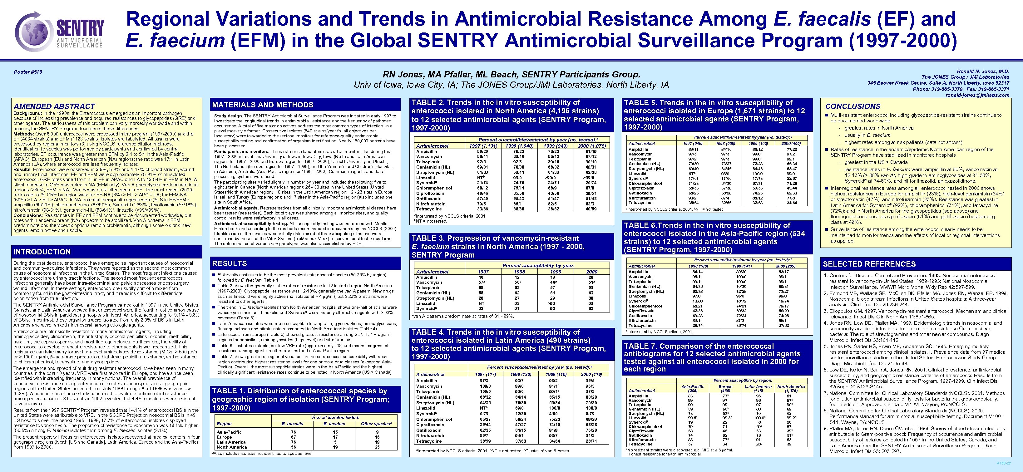 Regional Variations and Trends in Antimicrobial Resistance Among E. faecalis (EF) and E. faecium
