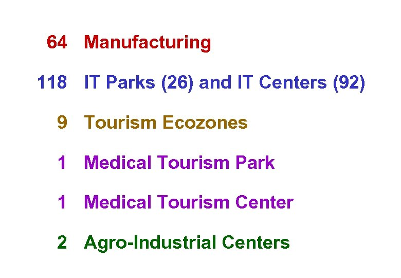 64 Manufacturing 118 IT Parks (26) and IT Centers (92) 9 Tourism Ecozones 1