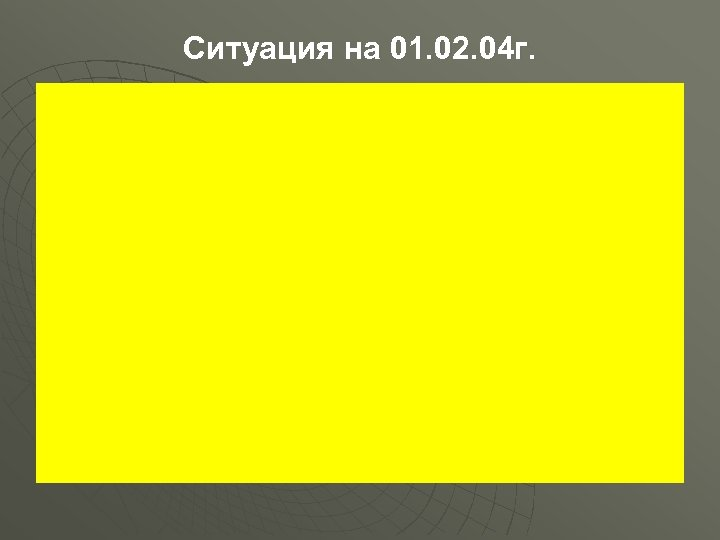 Ситуация на 01. 02. 04 г.