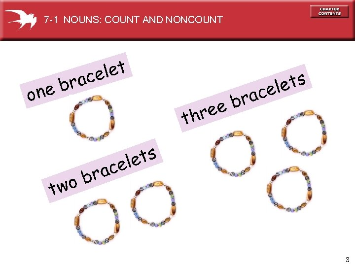 7 -1 NOUNS: COUNT AND NONCOUNT elet rac o eb n bra ree th