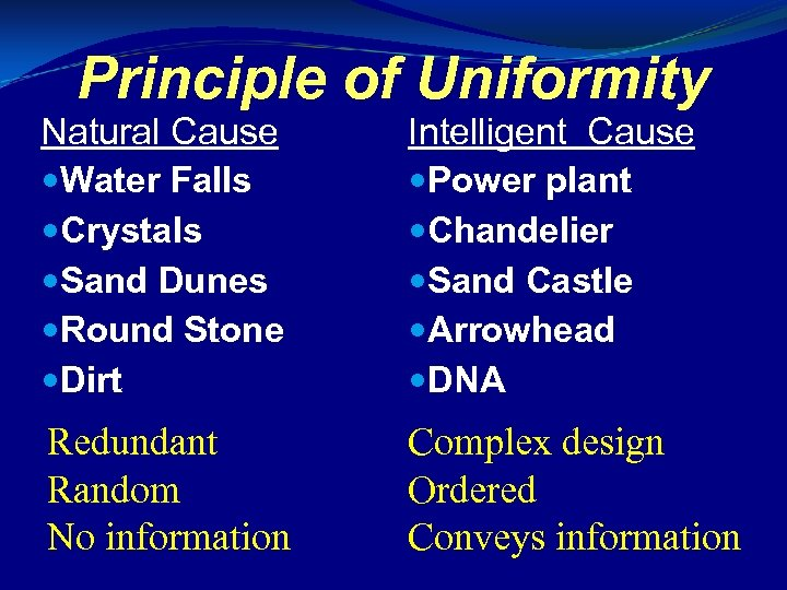 Principle of Uniformity Natural Cause Water Falls Crystals Sand Dunes Round Stone Dirt Intelligent