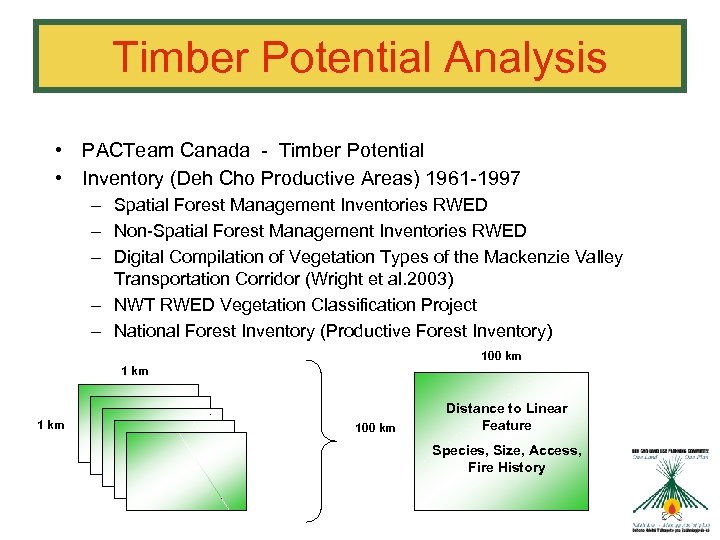 Timber Potential Analysis • PACTeam Canada - Timber Potential • Inventory (Deh Cho Productive