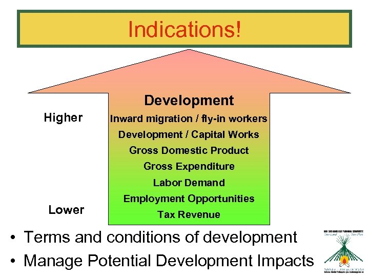 Indications! Development Higher Inward migration / fly-in workers Development / Capital Works Gross Domestic