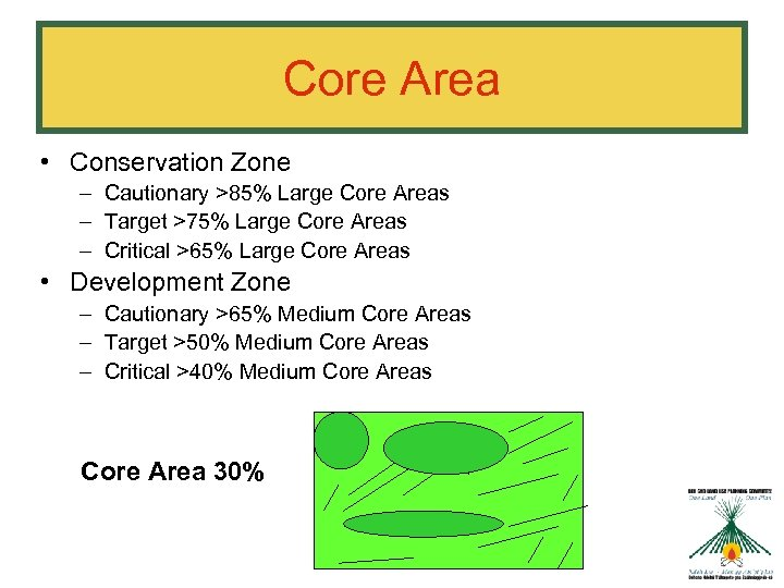 Core Area • Conservation Zone – Cautionary >85% Large Core Areas – Target >75%