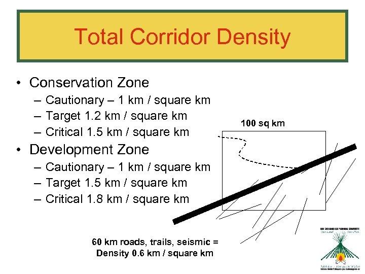 Total Corridor Density • Conservation Zone – Cautionary – 1 km / square km