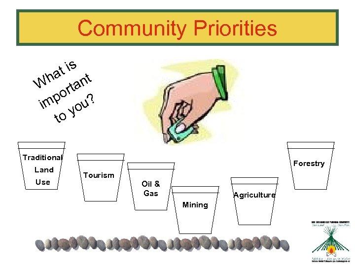 Community Priorities t is ha nt W rta po u? im yo to Traditional