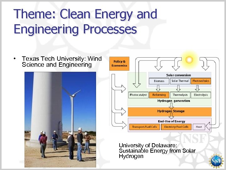 Theme: Clean Energy and Engineering Processes • Texas Tech University: Wind Science and Engineering