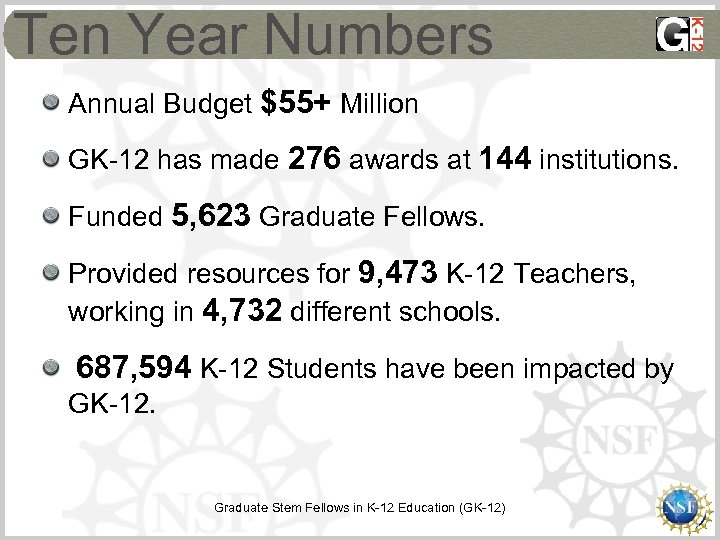 Ten Year Numbers Annual Budget $55+ Million GK-12 has made 276 awards at 144