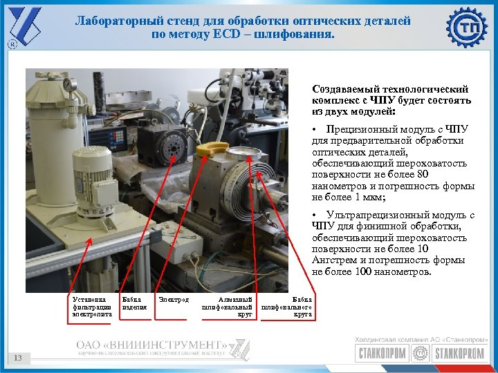 Лабораторный стенд для обработки оптических деталей по методу ECD – шлифования. Создаваемый технологический комплекс