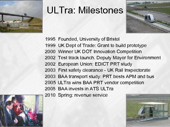 ULTra: Milestones 1995 Founded, University of Bristol 1999 UK Dept of Trade: Grant to