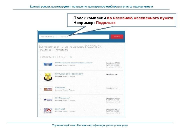 Единый реестр, как инструмент повышения конкурентоспособности агентства недвижимости Поиск компании по названию населенного пункта