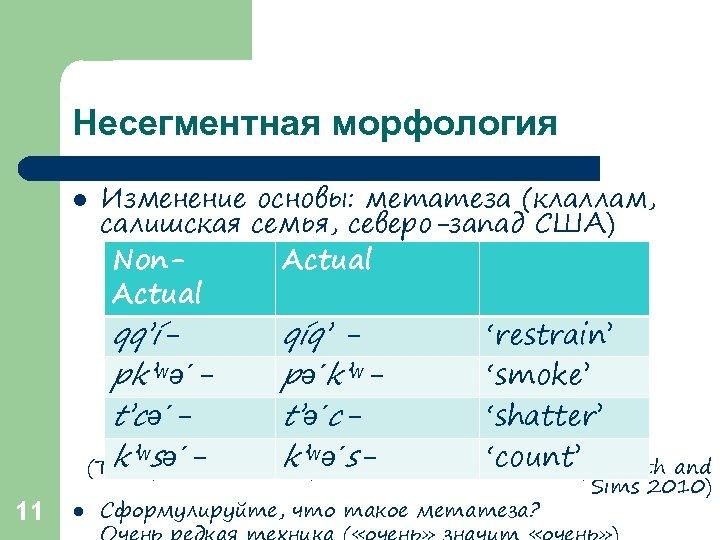 Несегментная морфология l Изменение основы: метатеза (клаллам, салишская семья, северо-запад США) Non. Actual qq'íqíq'