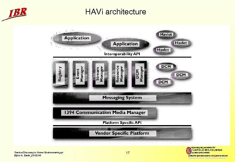 HAVi architecture TECHNISCHE UNIVERSITÄT Service Discovery in Home Environments. ppt Björn H. Gerth_03 -02