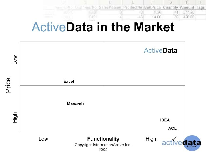Active. Data in the Market Price Low Active. Data Excel High Monarch IDEA ACL