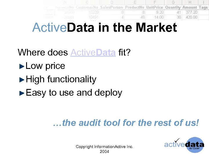 Active. Data in the Market Where does Active. Data fit? Low price High functionality