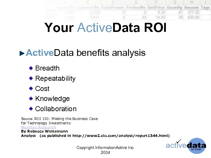 Your Active. Data ROI Active. Data benefits analysis Breadth Repeatability Cost Knowledge Collaboration Source: