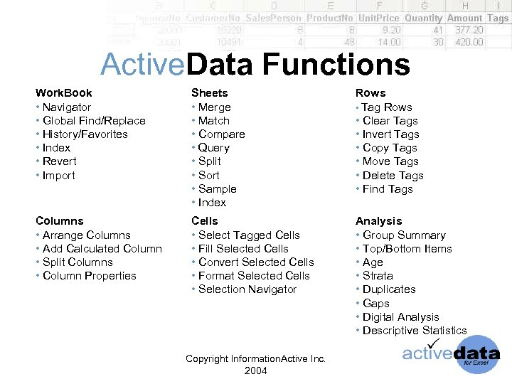 Active. Data Functions Work. Book • Navigator • Global Find/Replace • History/Favorites • Index