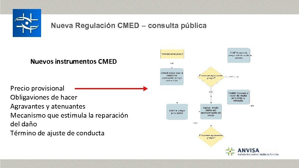 Nueva Regulación CMED – consulta pública Nuevos instrumentos CMED Precio provisional Obligaviones de hacer