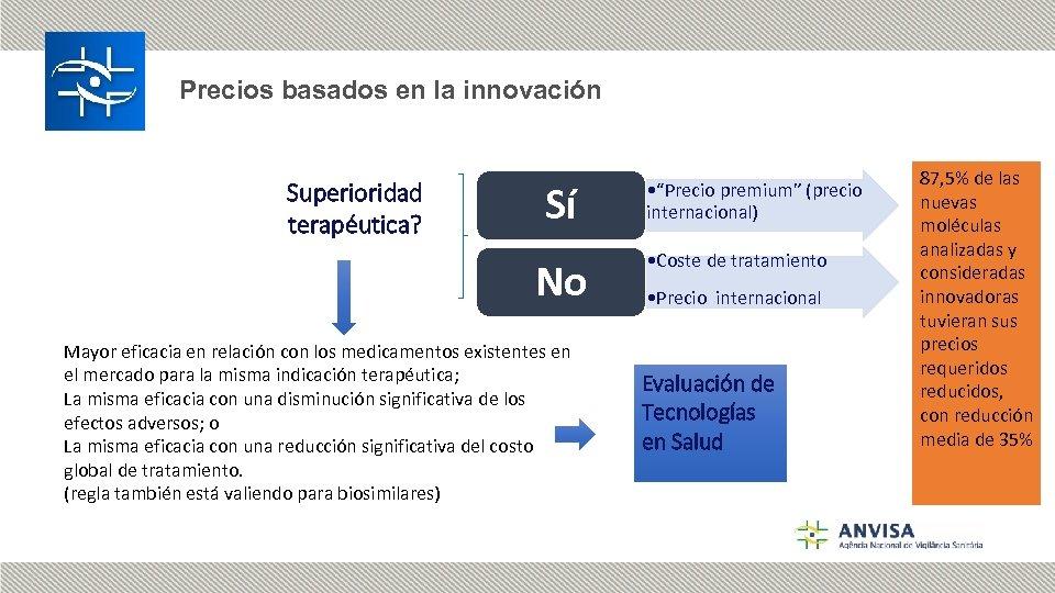Precios basados en la innovación Superioridad terapéutica? Sí No Mayor eficacia en relación con