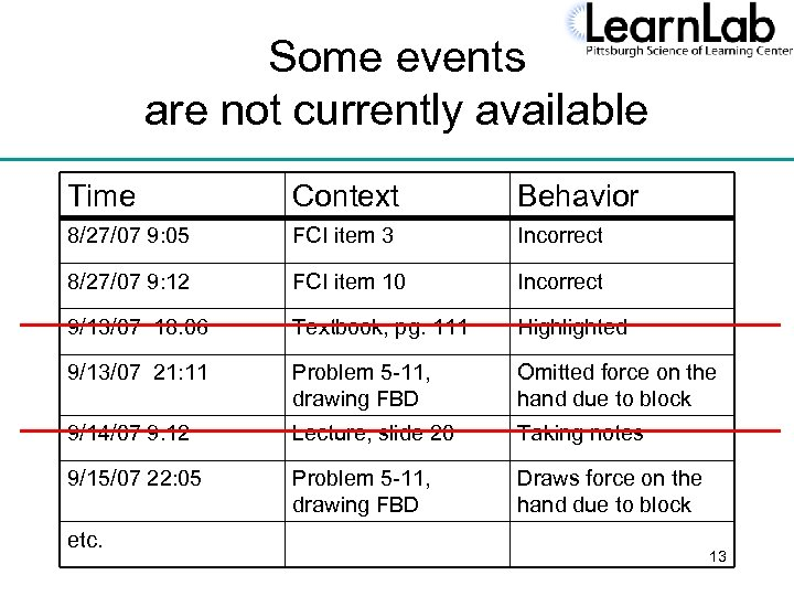 Some events are not currently available Time Context Behavior 8/27/07 9: 05 FCI item