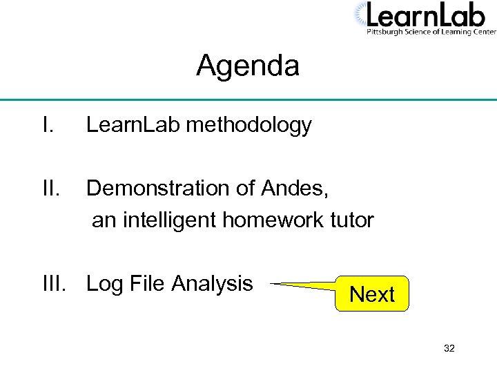 Agenda I. Learn. Lab methodology II. Demonstration of Andes, an intelligent homework tutor III.
