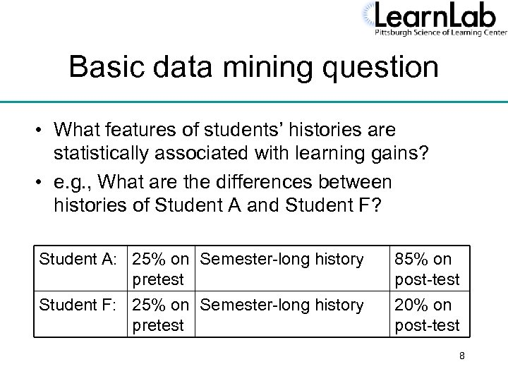 Basic data mining question • What features of students' histories are statistically associated with