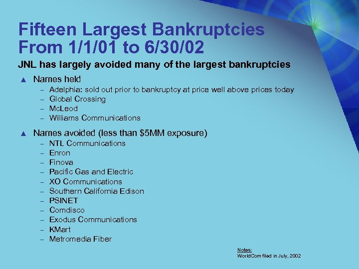 Fifteen Largest Bankruptcies From 1/1/01 to 6/30/02 JNL has largely avoided many of the