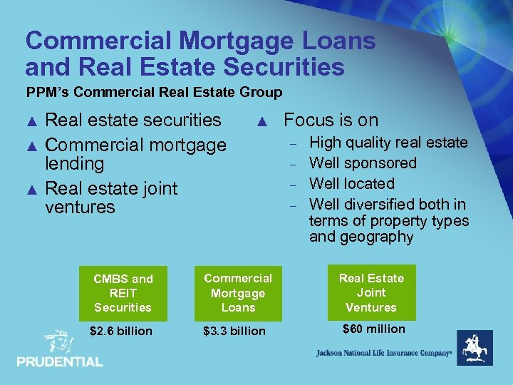 Commercial Mortgage Loans and Real Estate Securities PPM's Commercial Real Estate Group Real estate