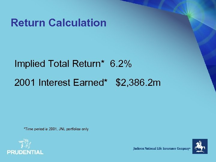 Return Calculation Implied Total Return* 6. 2% 2001 Interest Earned* $2, 386. 2 m