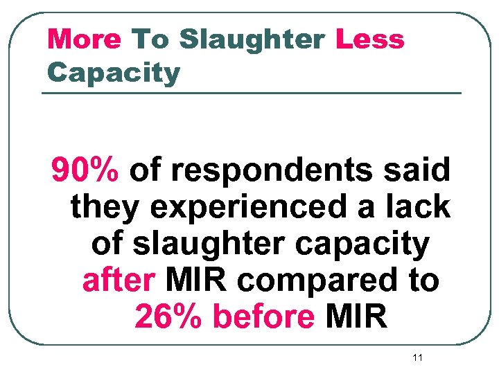 More To Slaughter Less Capacity 90% of respondents said they experienced a lack of