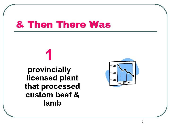 & Then There Was 1 provincially licensed plant that processed custom beef & lamb