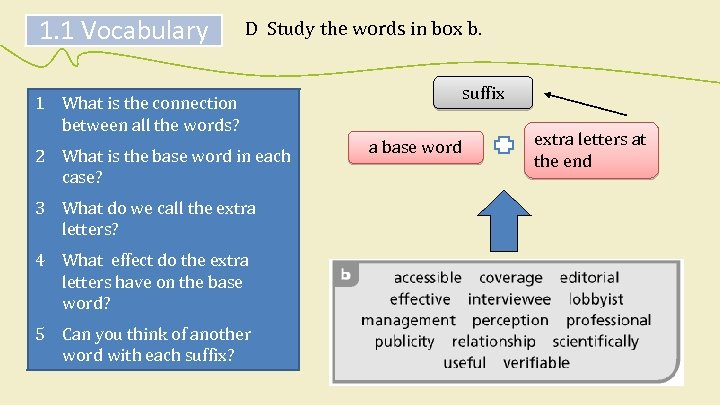 1. 1 Vocabulary D Study the words in box b. suffix 1 What is