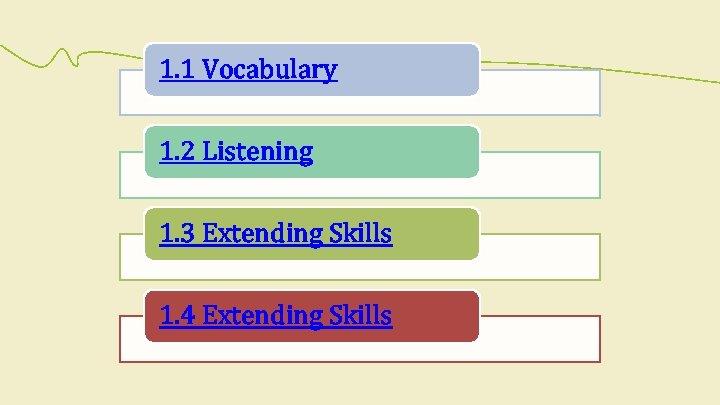 1. 1 Vocabulary 1. 2 Listening 1. 3 Extending Skills 1. 4 Extending Skills