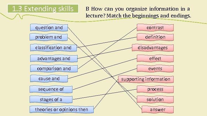 1. 3 Extending skills B How can you organize information in a lecture? Match