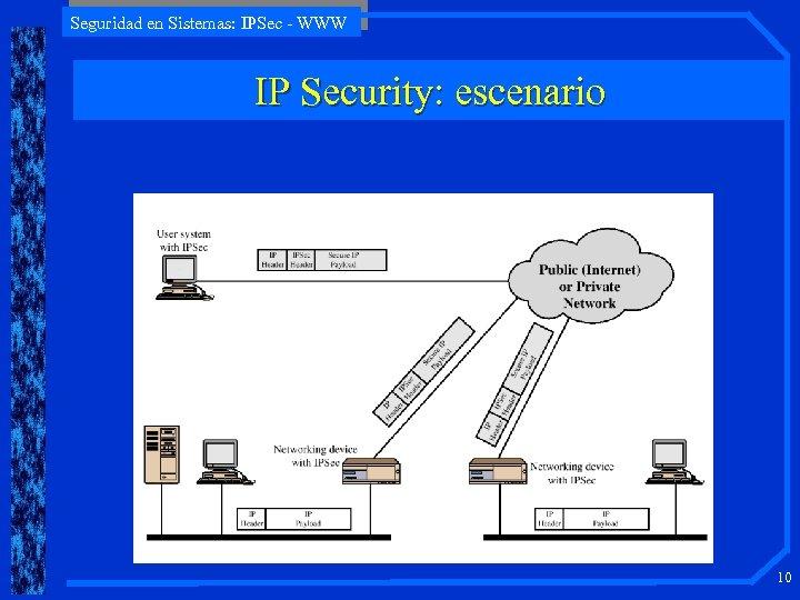 Seguridad en Sistemas: IPSec - WWW IP Security: escenario 10
