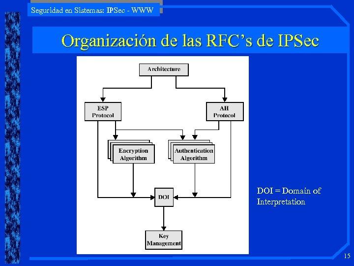 Seguridad en Sistemas: IPSec - WWW Organización de las RFC's de IPSec DOI =