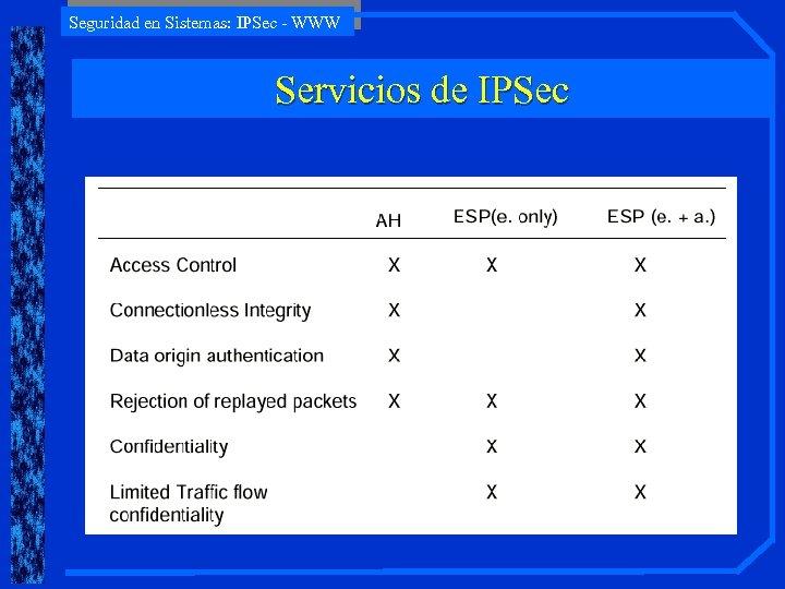Seguridad en Sistemas: IPSec - WWW Servicios de IPSec