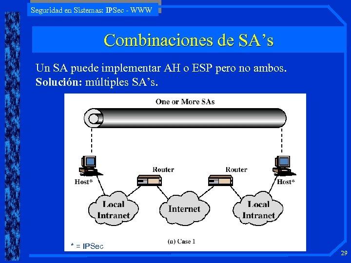 Seguridad en Sistemas: IPSec - WWW Combinaciones de SA's Un SA puede implementar AH