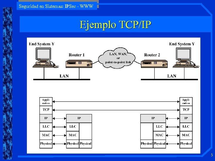 Seguridad en Sistemas: IPSec - WWW Ejemplo TCP/IP 3