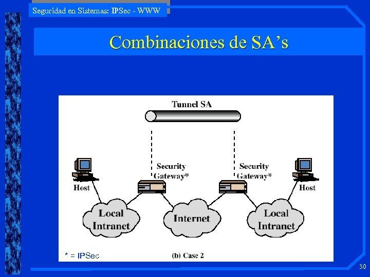 Seguridad en Sistemas: IPSec - WWW Combinaciones de SA's * = IPSec 30