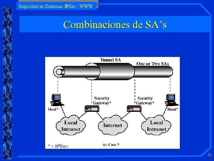 Seguridad en Sistemas: IPSec - WWW Combinaciones de SA's * = IPSec 31