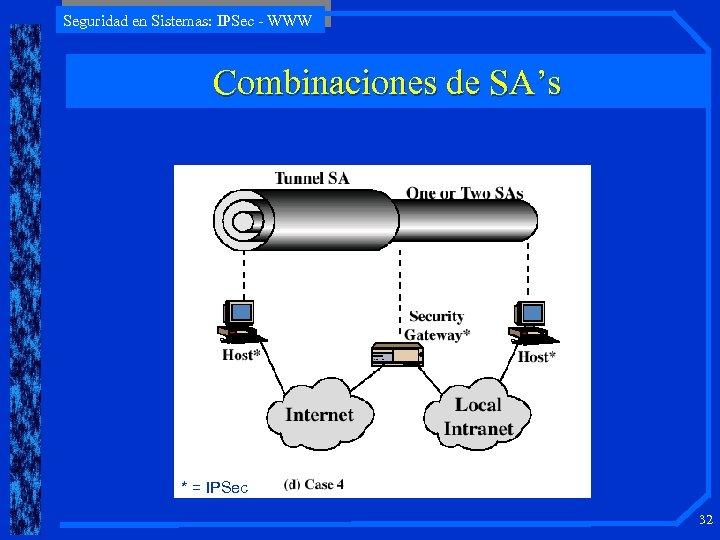 Seguridad en Sistemas: IPSec - WWW Combinaciones de SA's * = IPSec 32