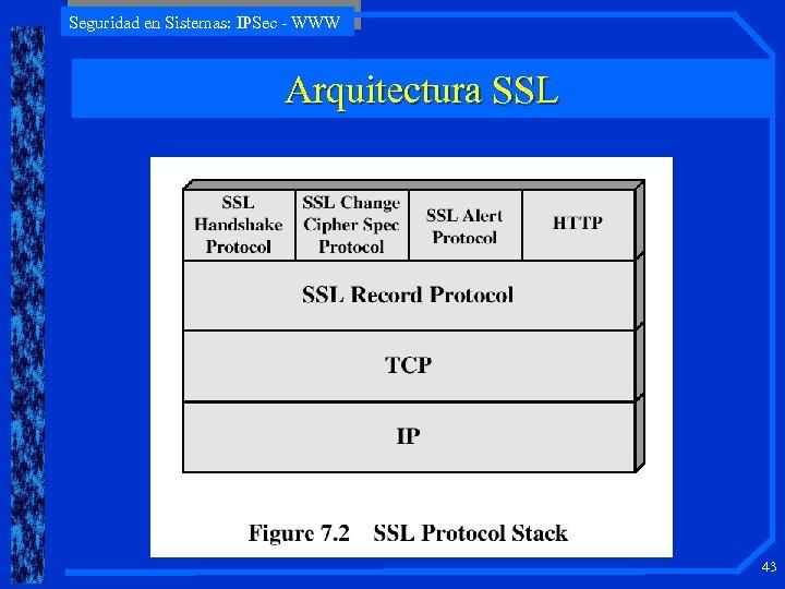 Seguridad en Sistemas: IPSec - WWW Arquitectura SSL 43
