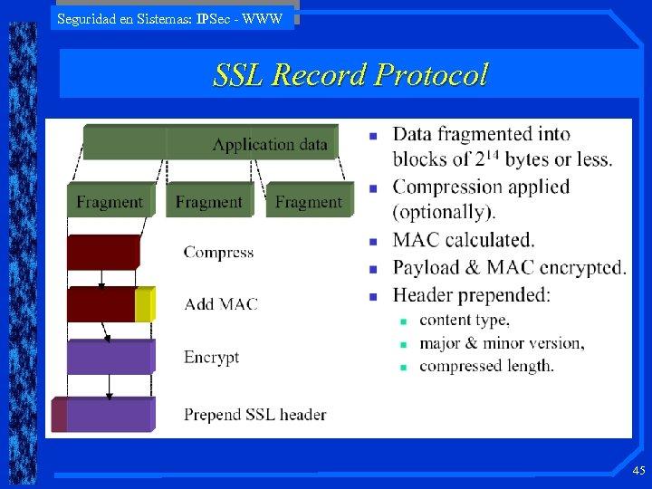 Seguridad en Sistemas: IPSec - WWW SSL Record Protocol 45